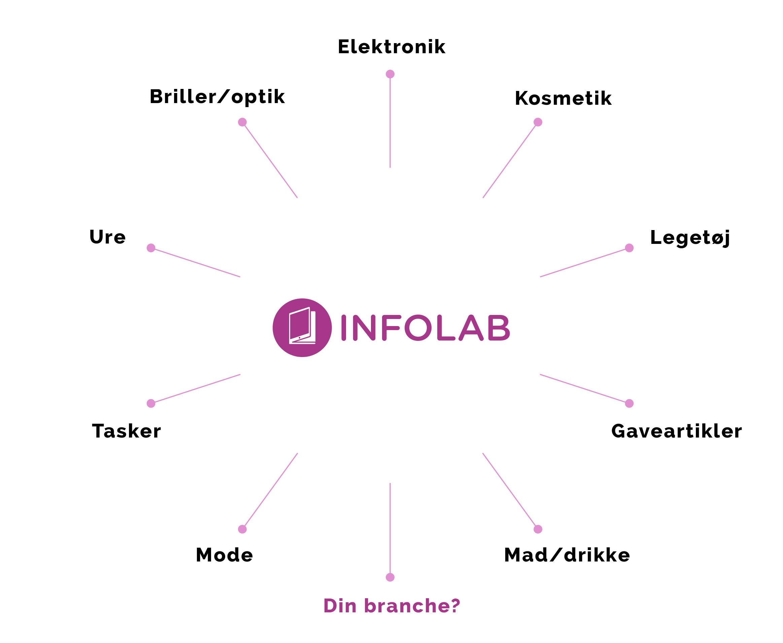 industries_infogrx-01