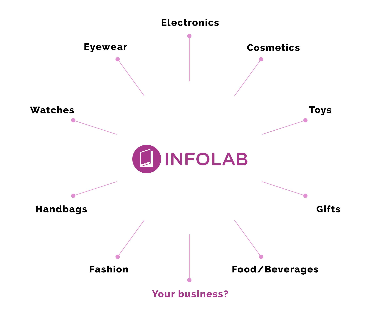 industries_infogrx_UK-01
